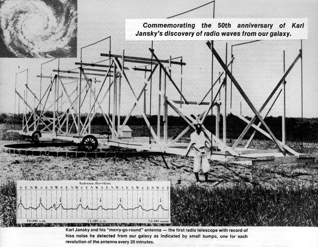 Cosmic Search Issue 12 Page 8 The First 50 Years Of Radio Can Am Turn Signal Wiring Diagram Karl Jansky And His Antenna
